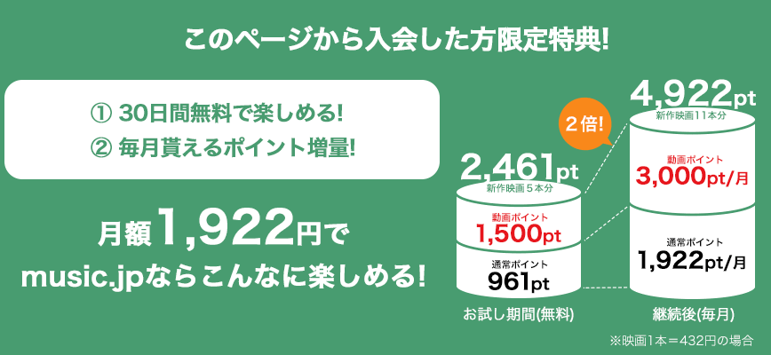 music-jp-campaign